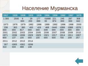 Население Мурманска 1917 1920 1926 1931 1939 1956 1959 1962 1967 1670 1 300 ↗