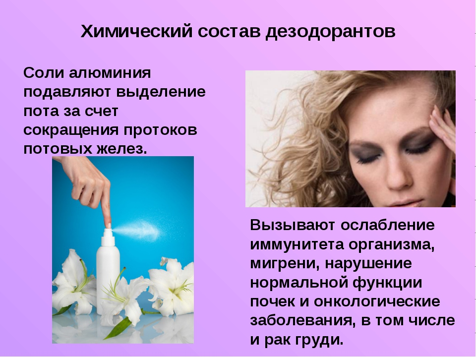 Химический состав дезодорантов Соли алюминия подавляют выделение пота за счет...