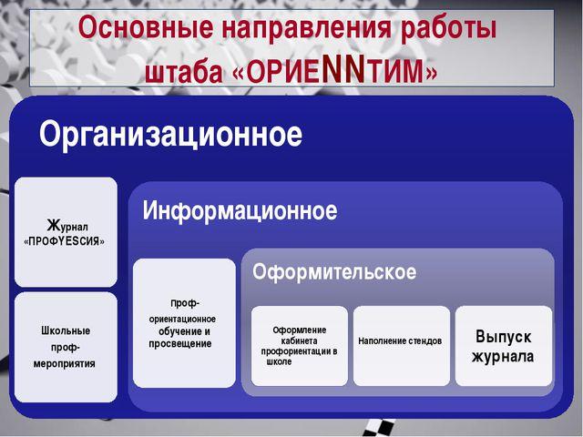 Основные направления работы штаба «ОРИЕNNТИМ»