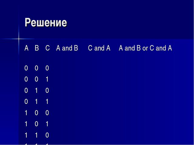 Решение A	B	C	A and B	C and A	A and B or C and A 0	0	0			 0	0	1			 0	1	0			 0...