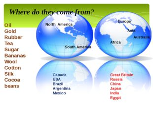 North America South America Africa Asia Europe Australia Canada USA Brazil Ar