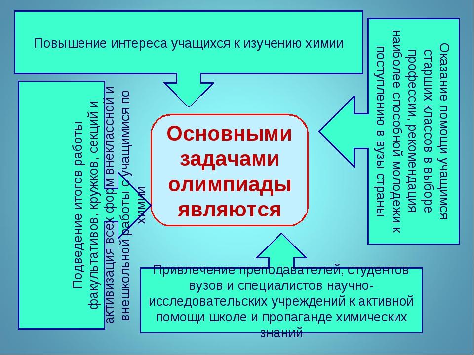 Основными задачами олимпиады являются Повышение интереса учащихся к изучению...