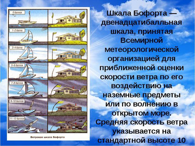 Шкала Бофорта — двенадцатибалльная шкала, принятая Всемирной метеорологическо...