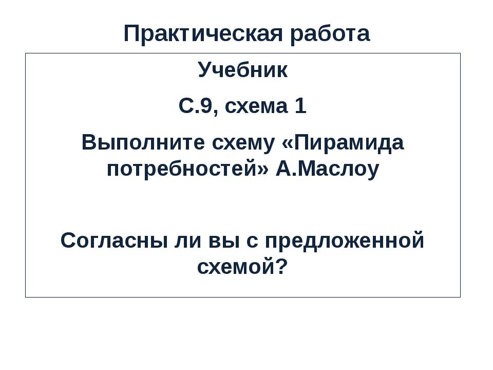 Практическая работа Учебник С.9, схема 1 Выполните схему «Пирамида потребност...