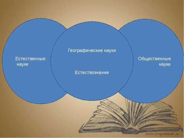 Естественные науки Общественные науки Географические науки Естествознание