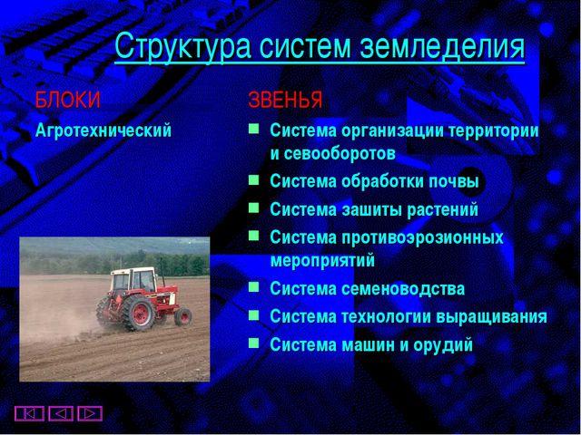 Структура систем земледелия БЛОКИ Агротехнический ЗВЕНЬЯ Система организации...