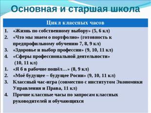 Основная и старшая школа Цикл классных часов «Жизнь по собственному выбору» (
