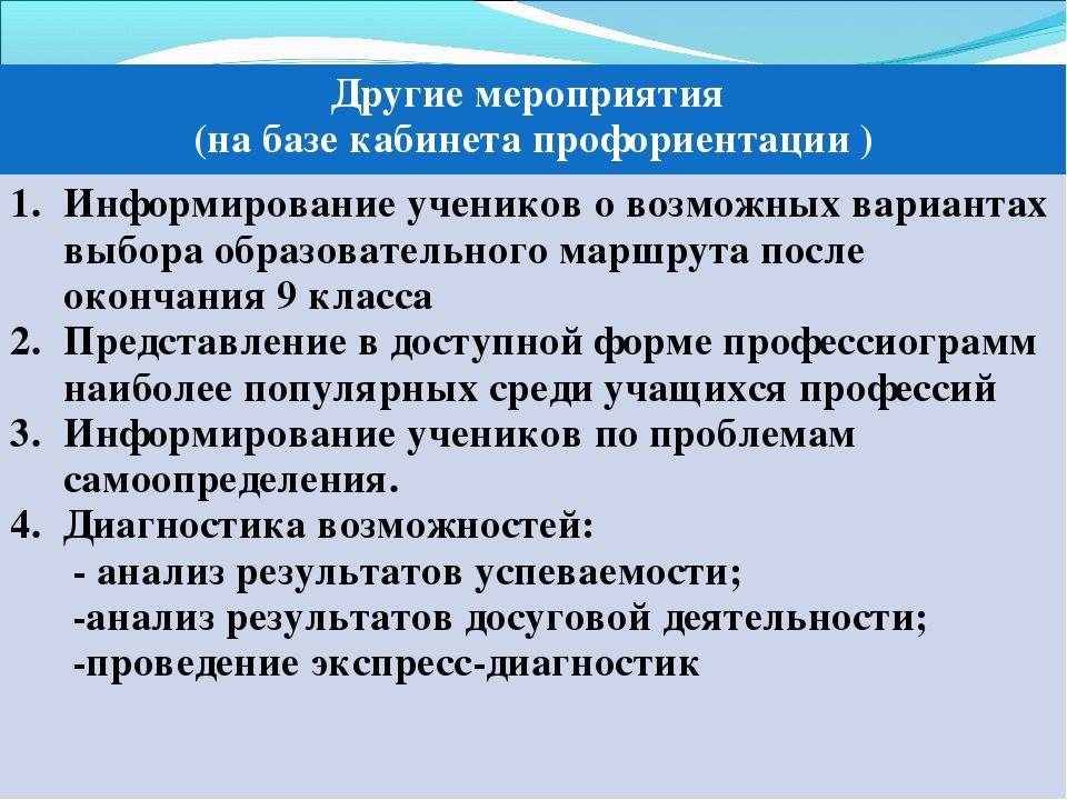 Другие мероприятия (на базе кабинета профориентации ) Информирование учеников...