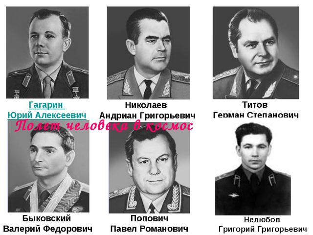 Полет человека в космос Нелюбов Григорий Григорьевич