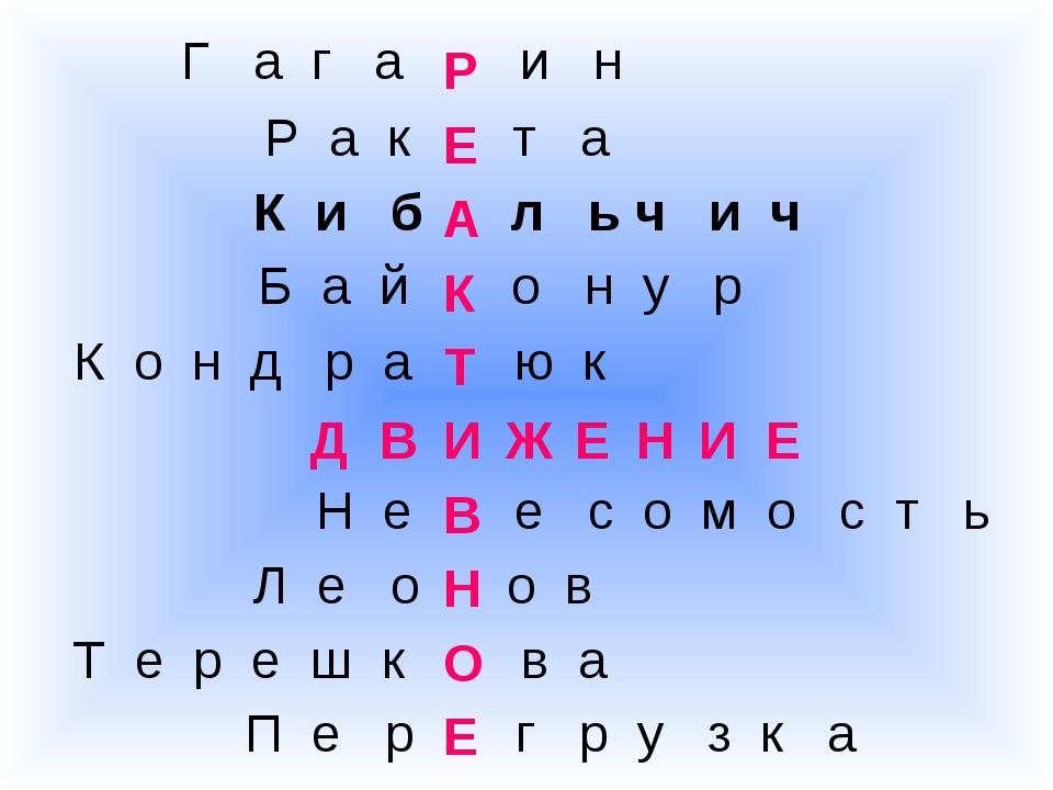 Г а г а и н Р а к т а К и б л ь ч и ч Б а й о н у р К о н д р а ю к Н е е с о...