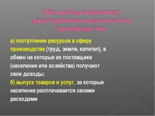 а) поступление ресурсов в сферу производства (труд, земля, капитал), в обмен