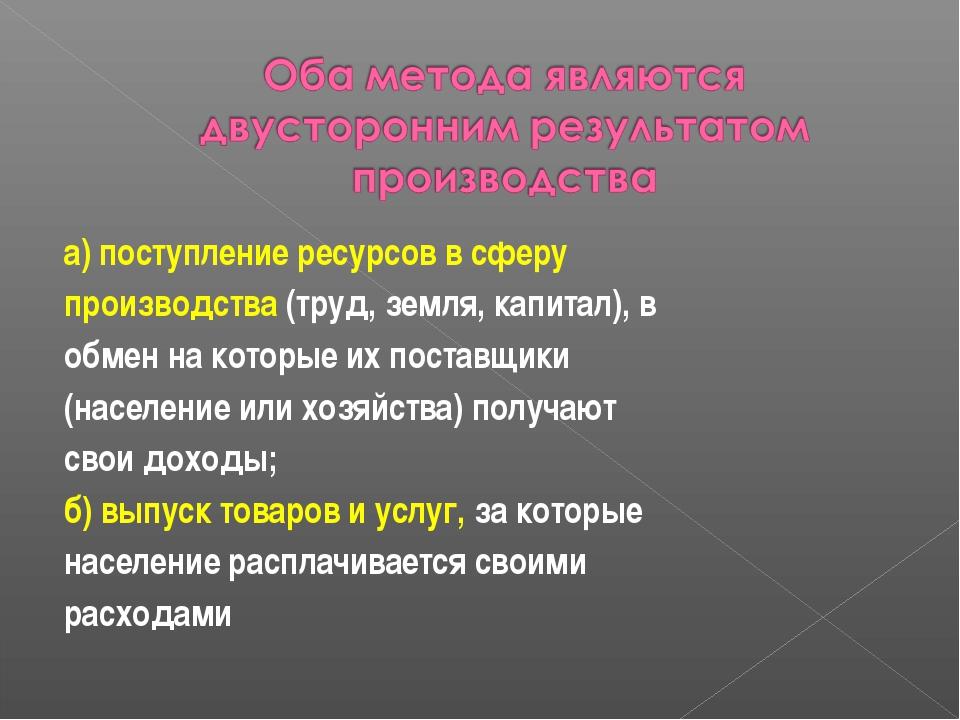 а) поступление ресурсов в сферу производства (труд, земля, капитал), в обмен...