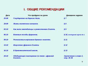 * I. ОБЩИЕ РЕКОМЕНДАЦИИ ДатаЧто пройдено на урокеДомашнее задание 25.09Гос