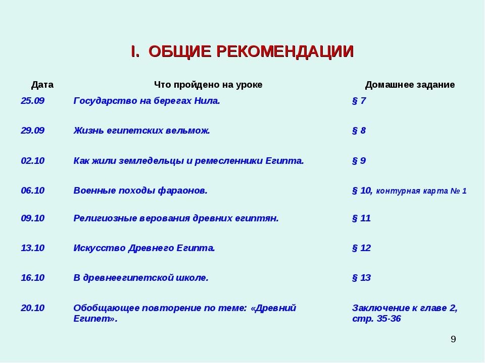 * I. ОБЩИЕ РЕКОМЕНДАЦИИ ДатаЧто пройдено на урокеДомашнее задание 25.09Гос...