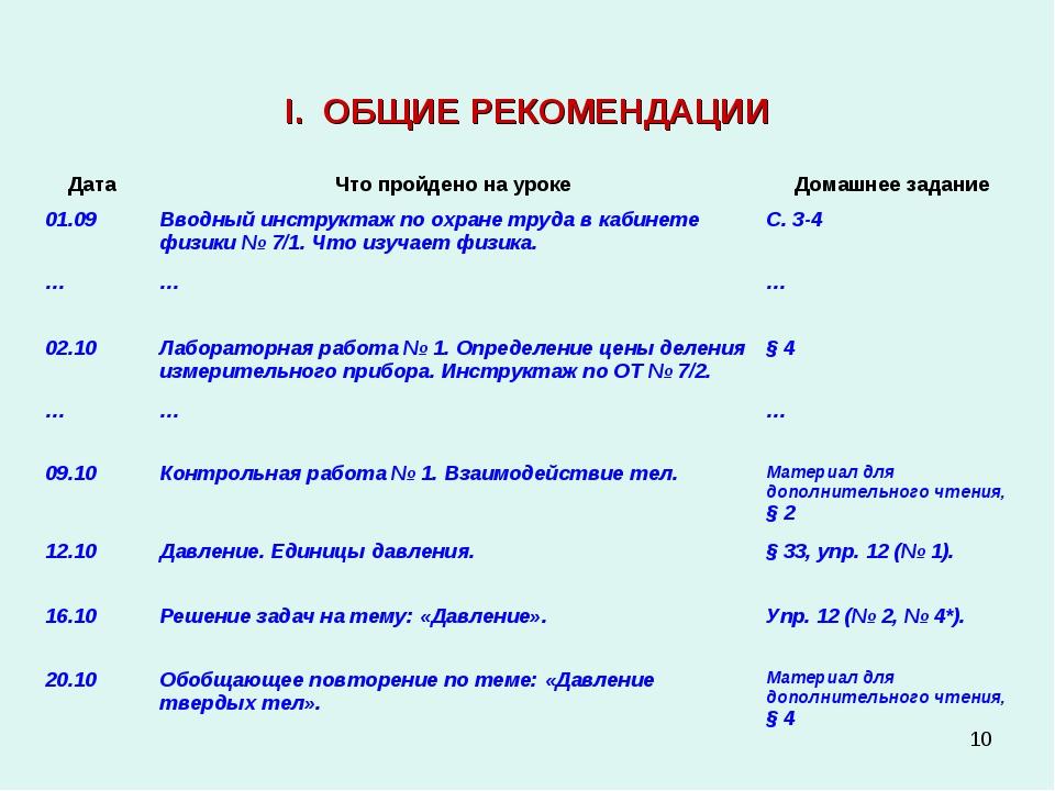 * I. ОБЩИЕ РЕКОМЕНДАЦИИ ДатаЧто пройдено на урокеДомашнее задание 01.09Вво...