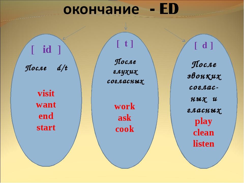 [ id ] После d/t visit want end start [ t ] После глухих согласных work ask c...