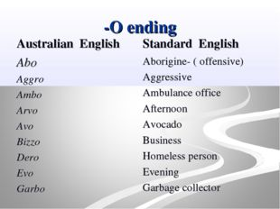 -O ending Australian English Abo Aggro Ambo Arvo Avo Bizzo Dero Evo Garbo St