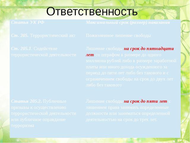 Ответственность Статья УК РФ  Максимальный срок (размер) наказания Ст. 205.Т...