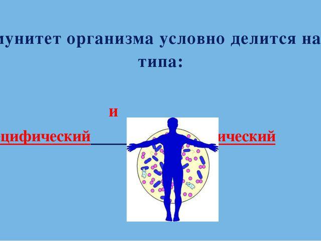 Иммунитет организма условно делится на два типа: и неспецифический специфичес...