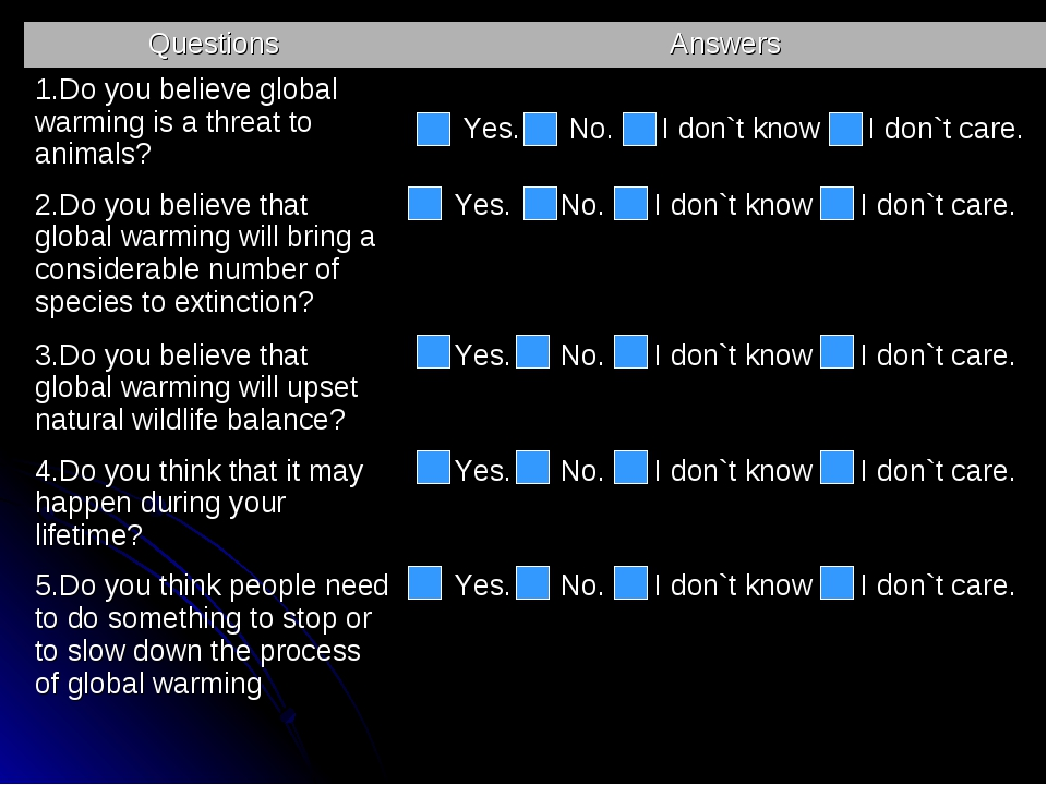 QuestionsAnswers 1.Do you believe global warming is a threat to animals? Ye...