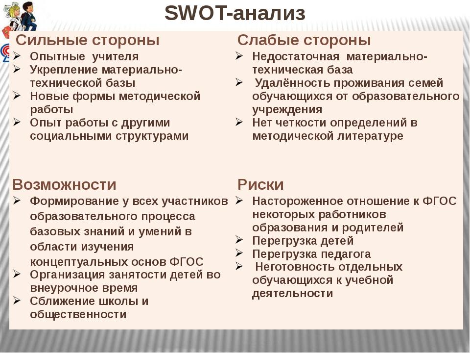 SWOT-анализ Сильные стороны Слабые стороны Опытные учителя Укрепление материа...