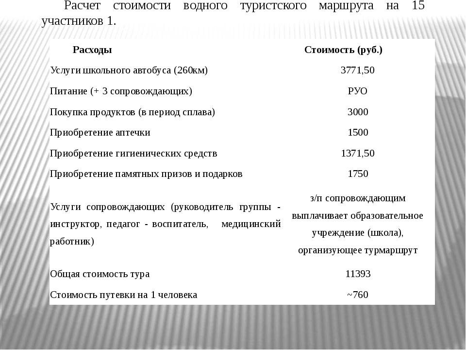 Расчет стоимости водного туристского маршрута на 15 участников 1. Расходы Сто...