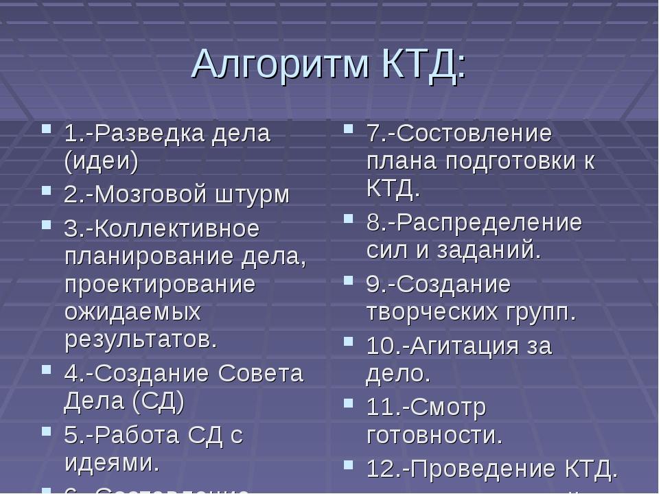Алгоритм КТД: 1.-Разведка дела (идеи) 2.-Мозговой штурм 3.-Коллективное плани...