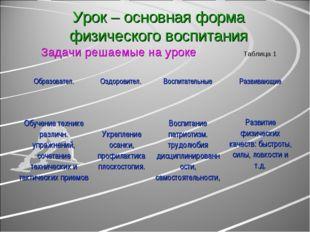 Урок – основная форма физического воспитания Задачи решаемые на уроке Таблица