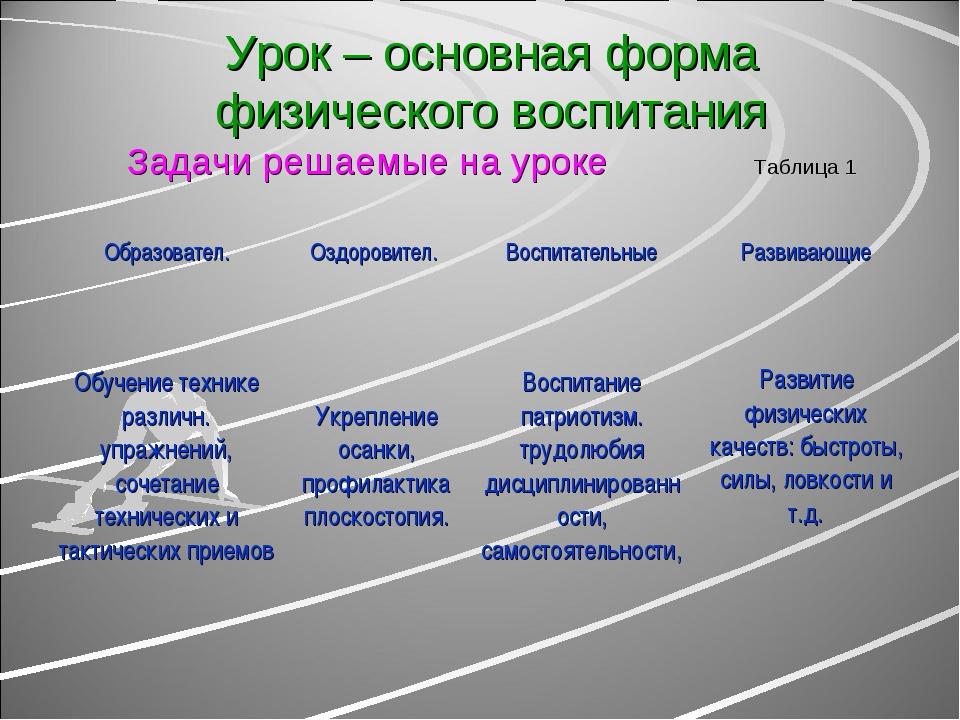 Урок – основная форма физического воспитания Задачи решаемые на уроке Таблица...