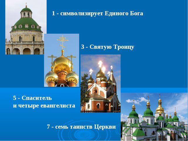 1 - символизирует Единого Бога 3 - Святую Троицу 5 - Спаситель и четыре еван...