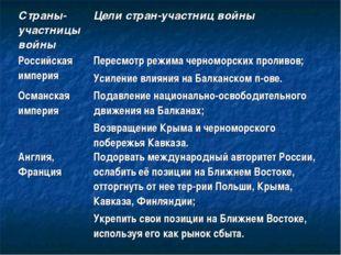 Страны-участницы войныЦели стран-участниц войны Российская империяПересмотр