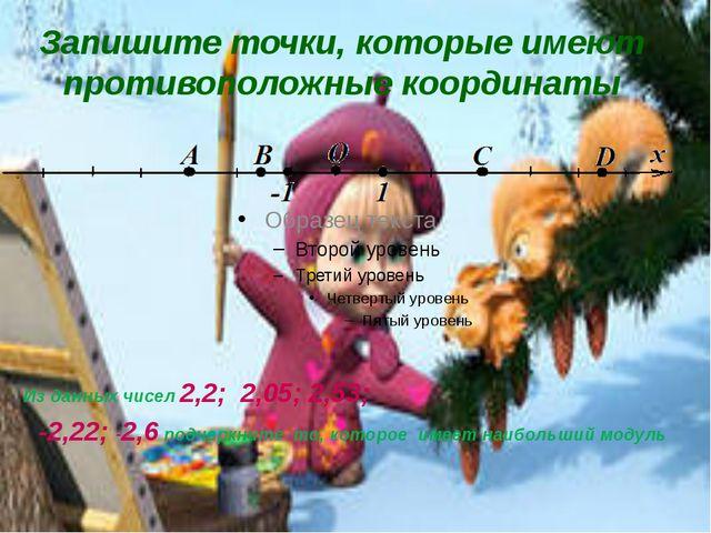 Запишите точки, которые имеют противоположные координаты Из данных чисел 2,2;...