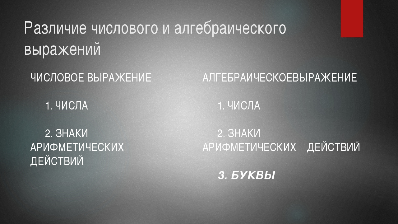 Различие числового и алгебраического выражений ЧИСЛОВОЕ ВЫРАЖЕНИЕ 1. ЧИСЛА...
