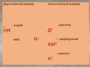 Двусложный размерТрехсложный размер _́ ̮ - хорей ВА-́НЯ _́ ̮ ̮ - дактиль Д1