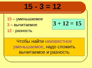 15 - 3 = 12 15 – уменьшаемое 3 – вычитаемое 12 - разность Чтобы найти неизвес