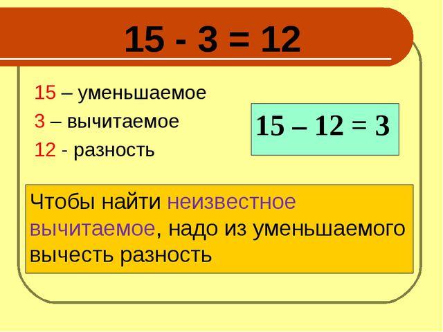 15 - 3 = 12 15 – уменьшаемое 3 – вычитаемое 12 - разность Чтобы найти неизвес...