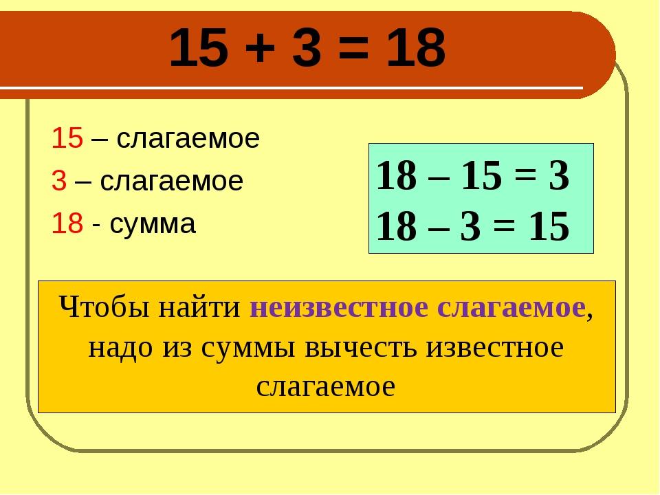 15 + 3 = 18 15 – слагаемое 3 – слагаемое 18 - сумма Чтобы найти неизвестное с...