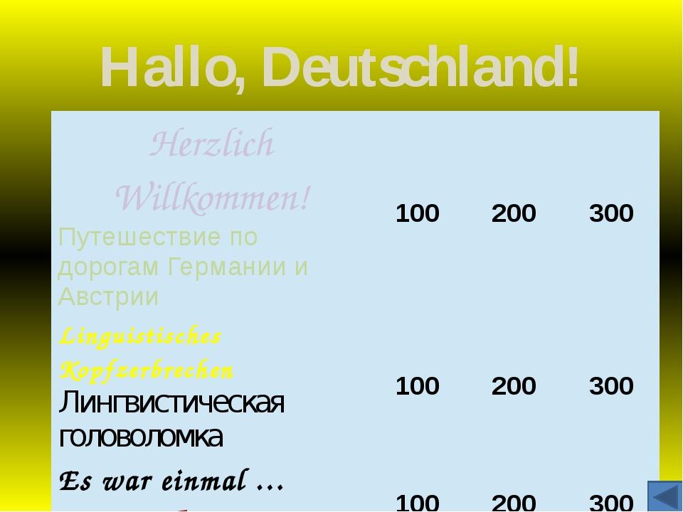 Linguistisches Kopfzerbrechen Лингвистическая головоломка 100 Подберите эквив...
