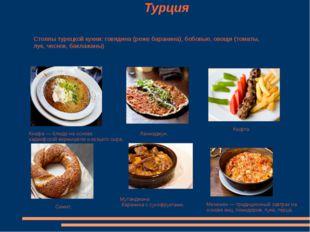 Турция Кнафе — блюдо на основе кадаифской вермишели и козьего сыра. Симит. Л