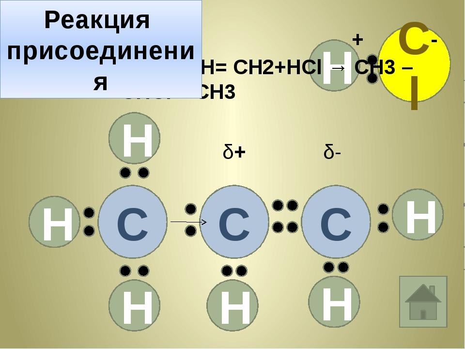 С С С Н Н Н Н Н Н Н Cl + - δ+ CН3 – CH= CН2+HCl → CН3 – CHCl – CН3 Реакция пр...