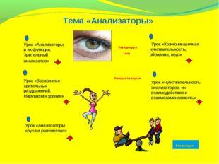 Тема «Анализаторы» Урок «Анализаторы и их функции. Зрительный анализатор» Уро