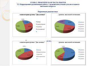 ГЛАВА 2. ПРАКТИЧЕСКАЯ ЧАСТЬ РАБОТЫ 2.2. Коррекционно-развивающая работа с тру