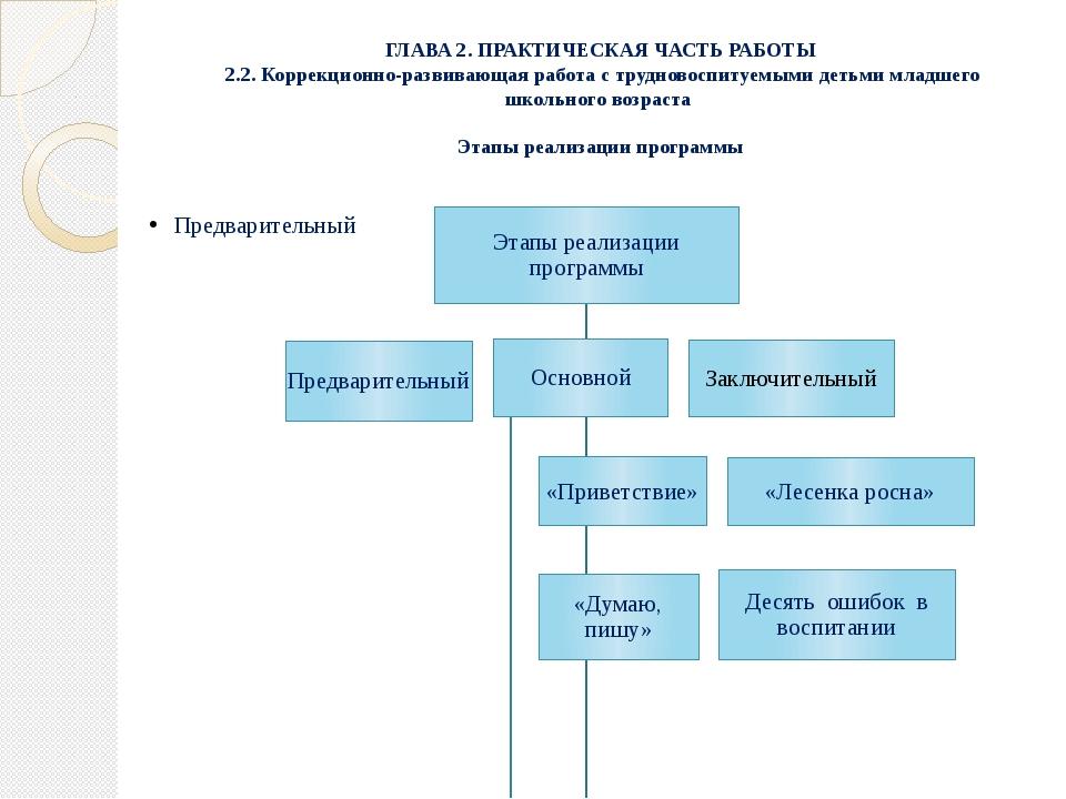 ГЛАВА 2. ПРАКТИЧЕСКАЯ ЧАСТЬ РАБОТЫ 2.2. Коррекционно-развивающая работа с тру...