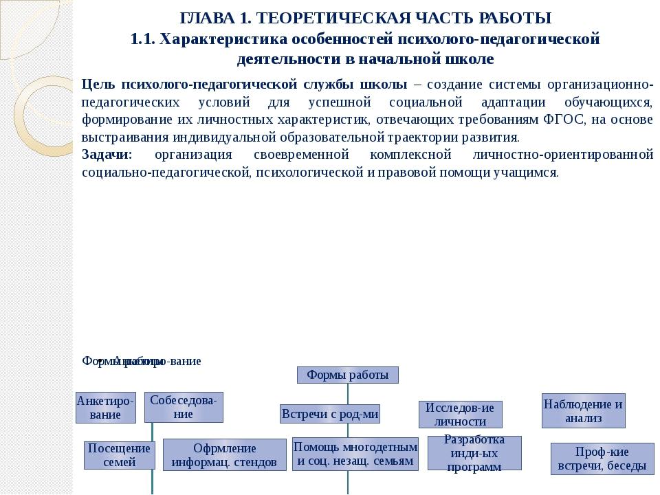 ГЛАВА 1. ТЕОРЕТИЧЕСКАЯ ЧАСТЬ РАБОТЫ 1.1. Характеристика особенностей психолог...