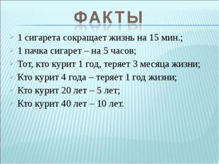 1 сигарета сокращает жизнь на 15 мин.; 1 пачка сигарет – на 5 часов; Тот, кто