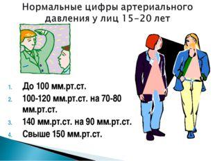 До 100 мм.рт.ст. 100-120 мм.рт.ст. на 70-80 мм.рт.ст. 140 мм.рт.ст. на 90 мм.