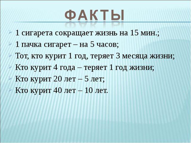 1 сигарета сокращает жизнь на 15 мин.; 1 пачка сигарет – на 5 часов; Тот, кто...