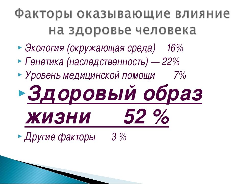Экология (окружающая среда)―16% Генетика (наследственность) — 22% Уровень мед...