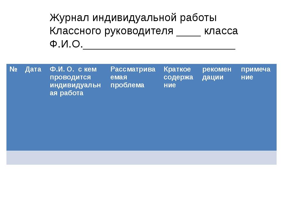 Журнал индивидуальной работы Классного руководителя ____ класса Ф.И.О._______...
