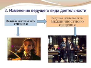 2. Изменение ведущего вида деятельности Ведущая деятельность УЧЕБНАЯ Ведущая